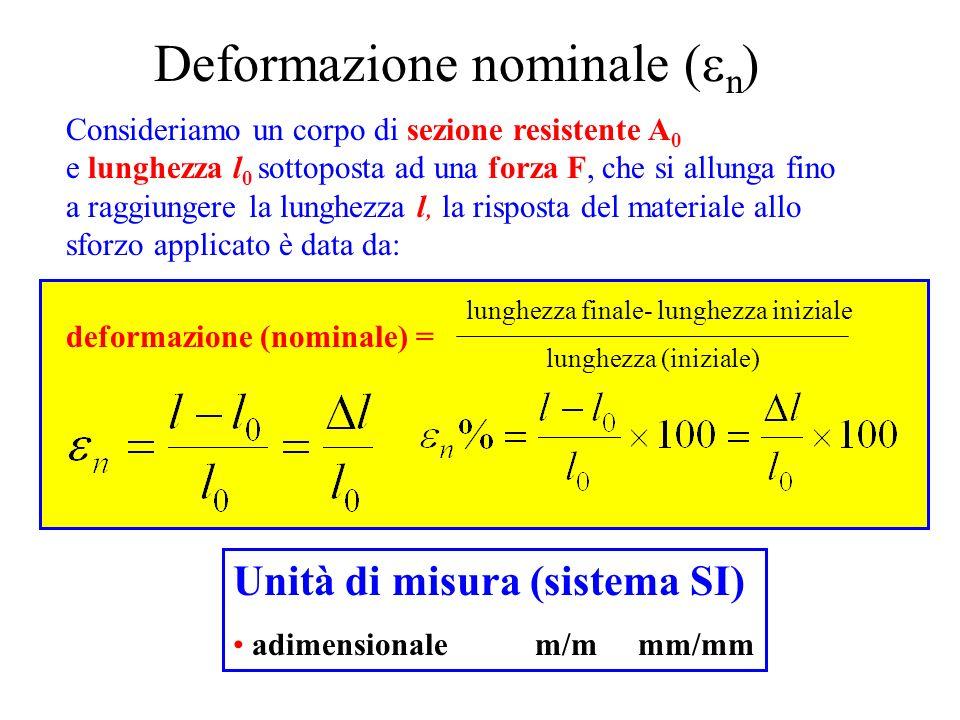 Deformazione nominale (en)
