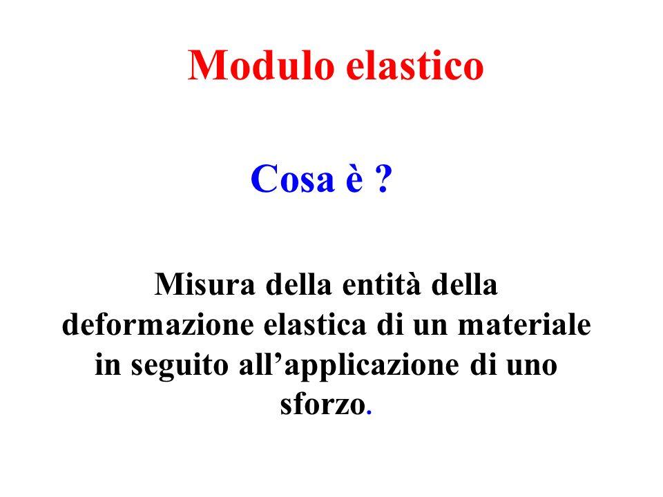Modulo elastico Cosa è .