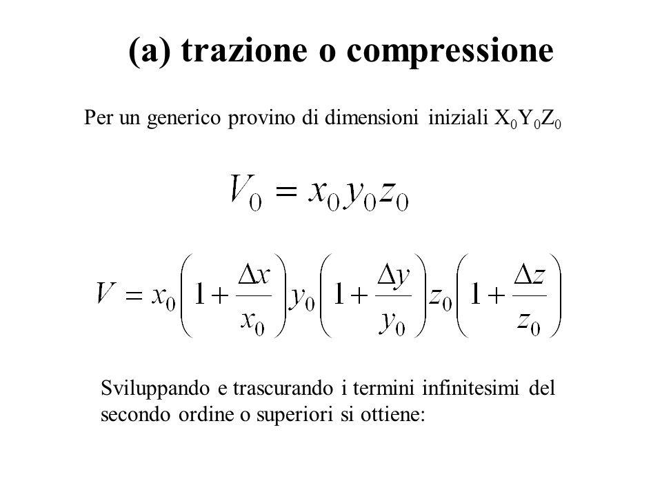 (a) trazione o compressione