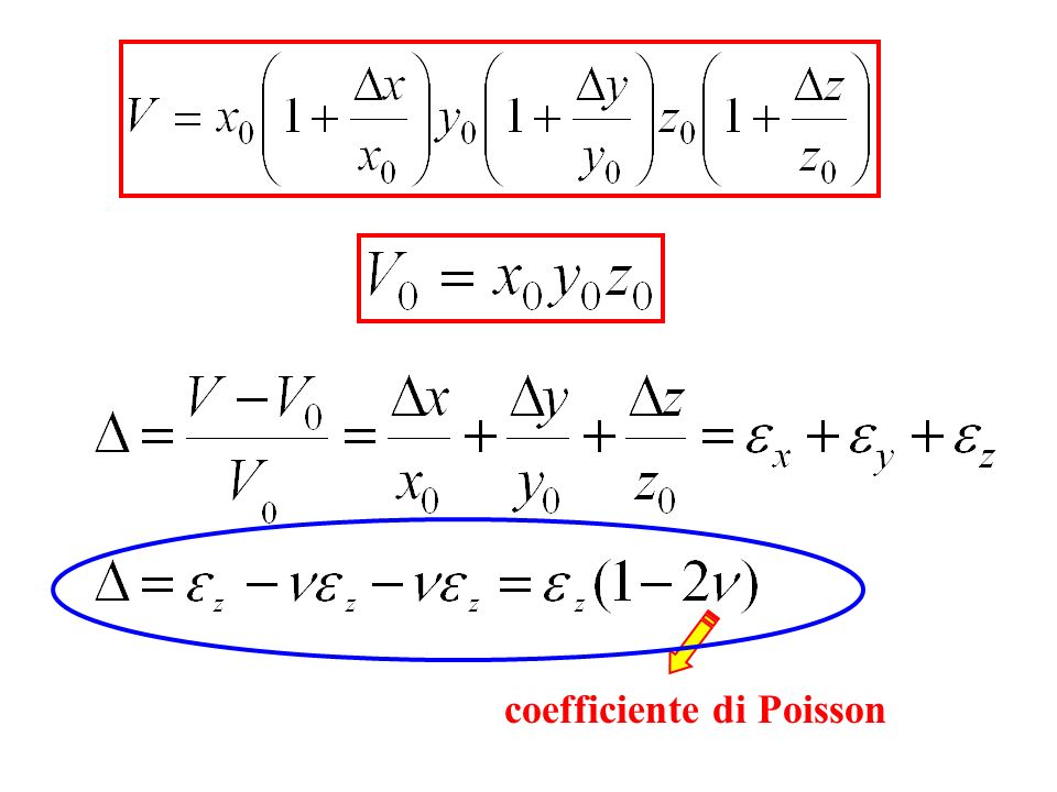 coefficiente di Poisson
