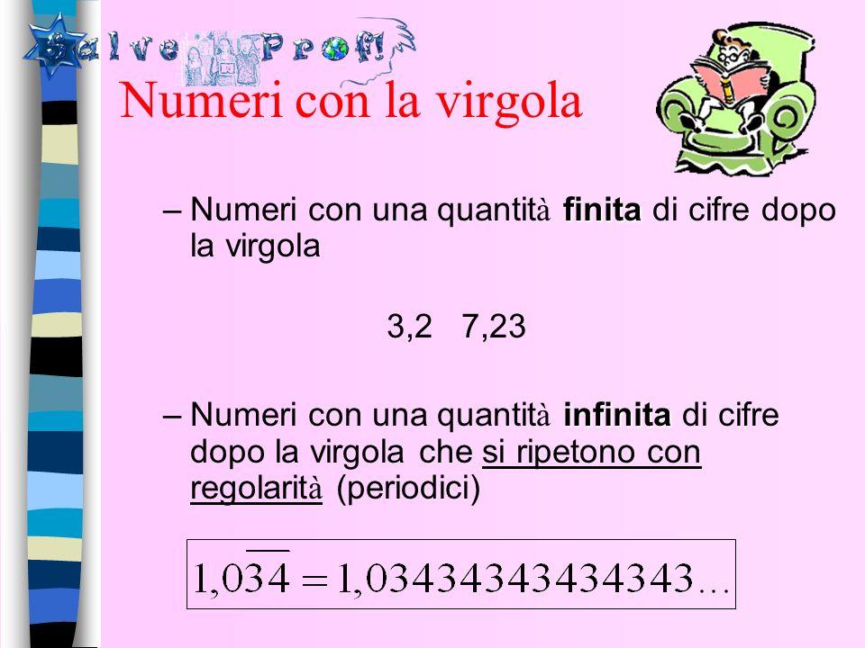 Numeri con la virgola Numeri con una quantità finita di cifre dopo la virgola. 3,2 7,23.