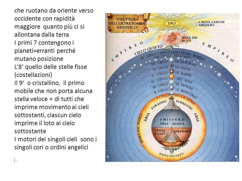 Il nucleo centrale immobile la terra globo terracqueo for Il piu alto dei cieli cruciverba