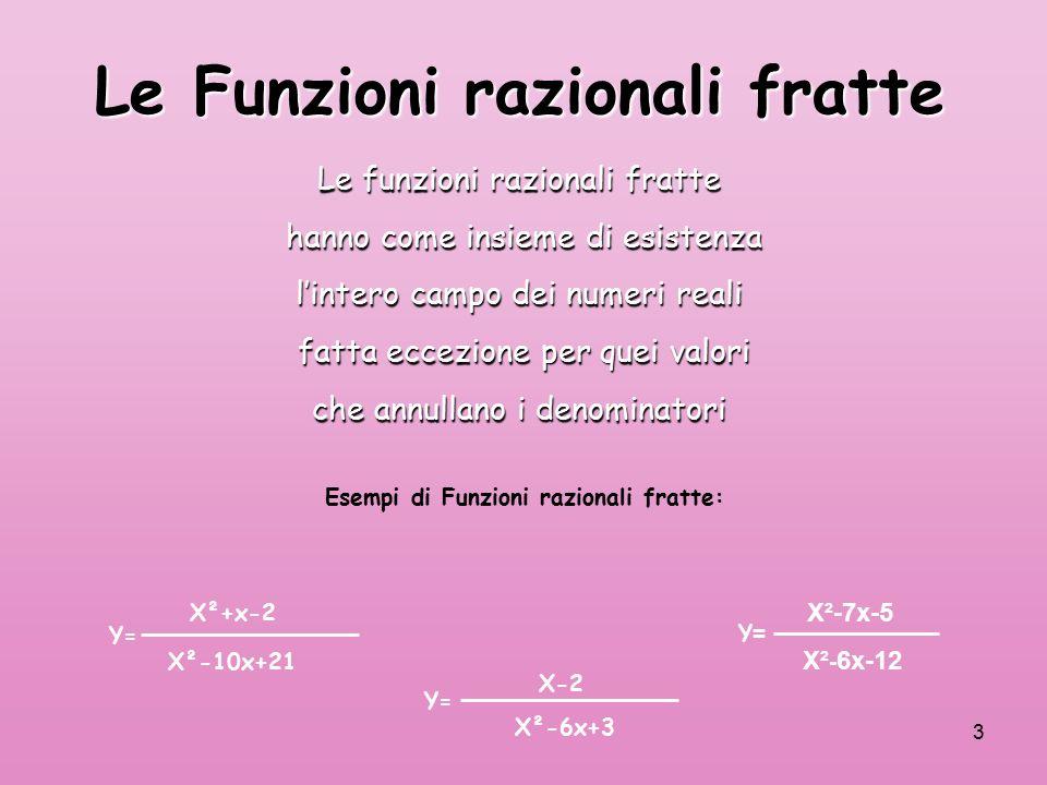 Studio di Funzioni Esempio funzione razionale fratta Giora ...
