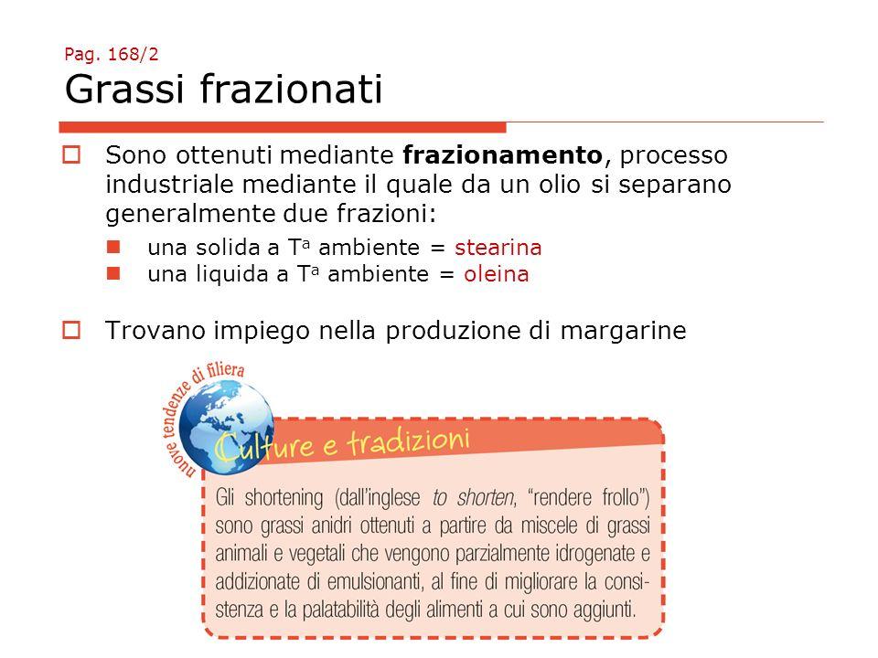 Pag. 168/2 Grassi frazionati