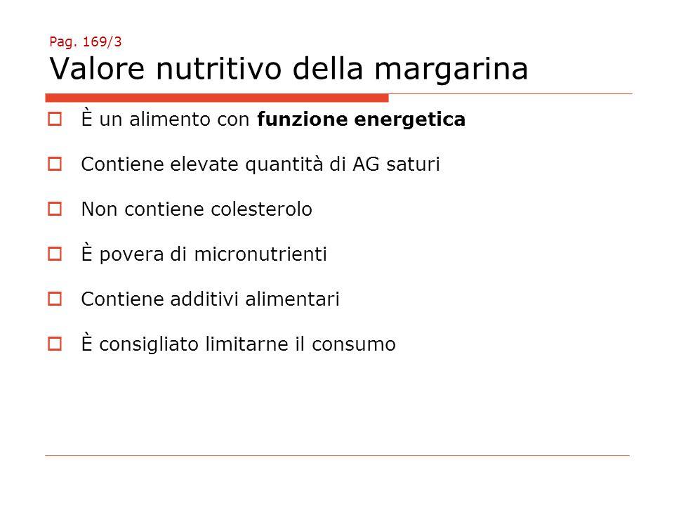 Pag. 169/3 Valore nutritivo della margarina