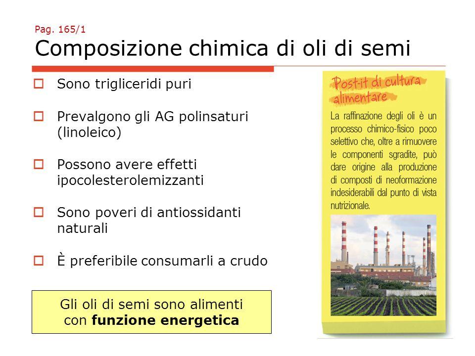 Pag. 165/1 Composizione chimica di oli di semi