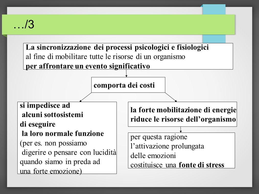 …/3 La sincronizzazione dei processi psicologici e fisiologici