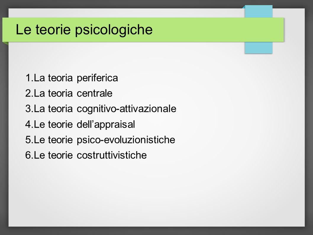 Le teorie psicologiche