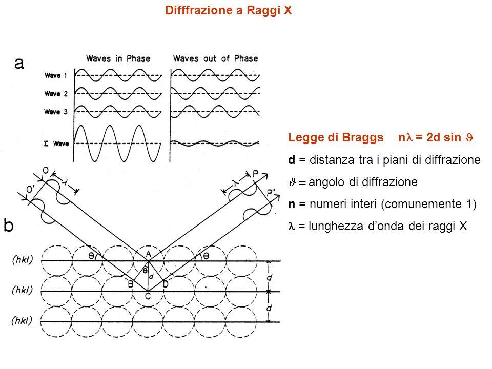 La litosfera composta da silicati e allumino silicati for Piani di aggiunta di suite in legge