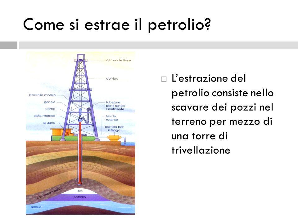 Come si estrae il petrolio