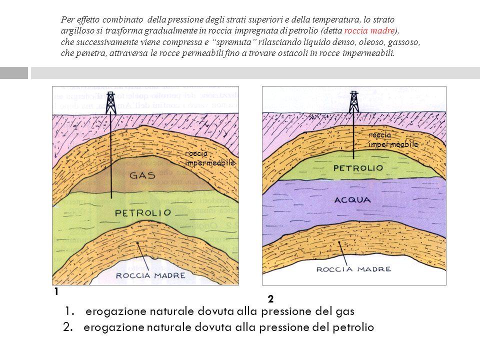 Per effetto combinato della pressione degli strati superiori e della temperatura, lo strato