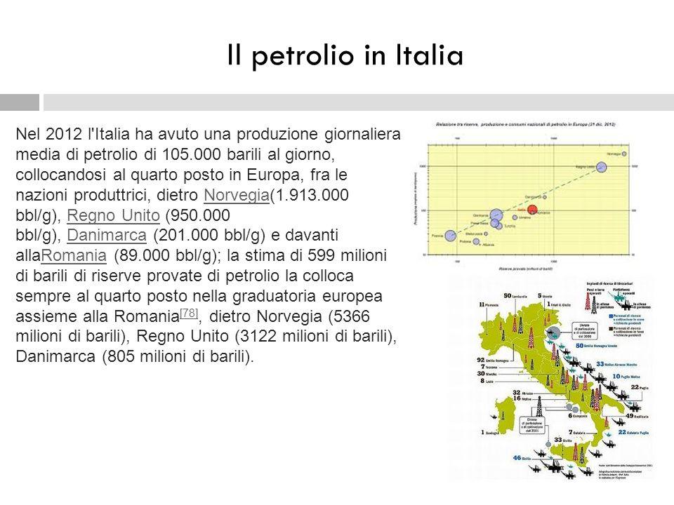 Il petrolio in Italia