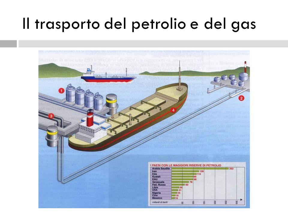 Il trasporto del petrolio e del gas