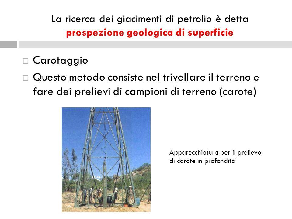 La ricerca dei giacimenti di petrolio è detta prospezione geologica di superficie