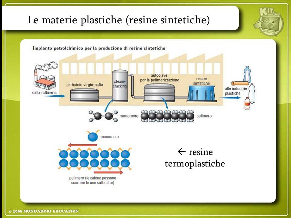 Le materie plastiche (resine sintetiche)