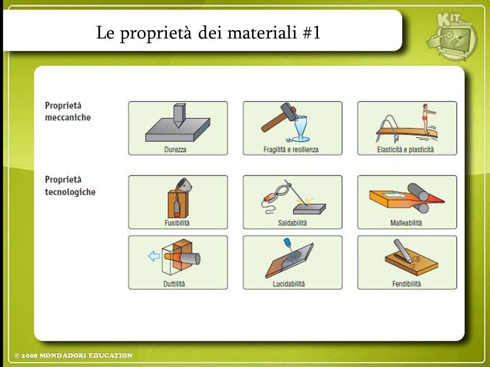 Le proprietà dei materiali #1