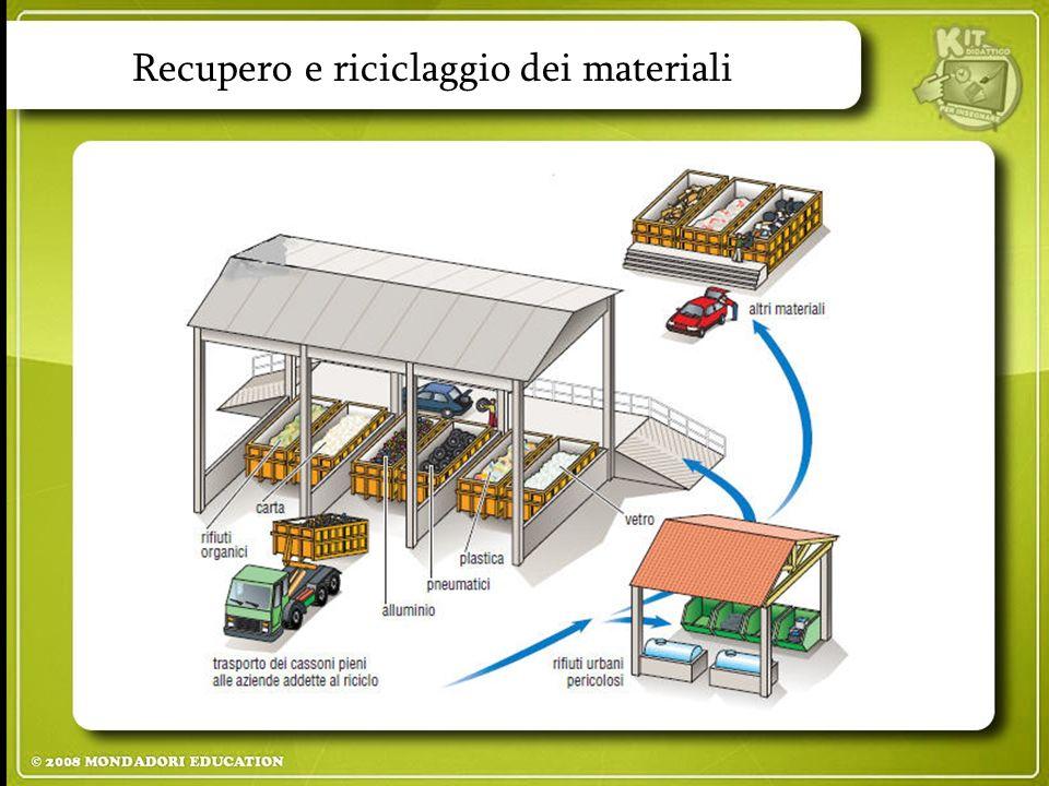 Recupero e riciclaggio dei materiali
