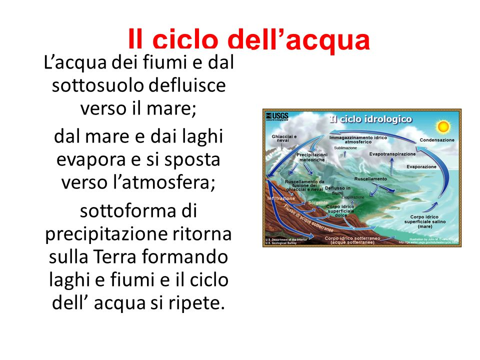 Il ciclo dell'acqua L'acqua dei fiumi e dal sottosuolo defluisce verso il mare; dal mare e dai laghi evapora e si sposta verso l'atmosfera;