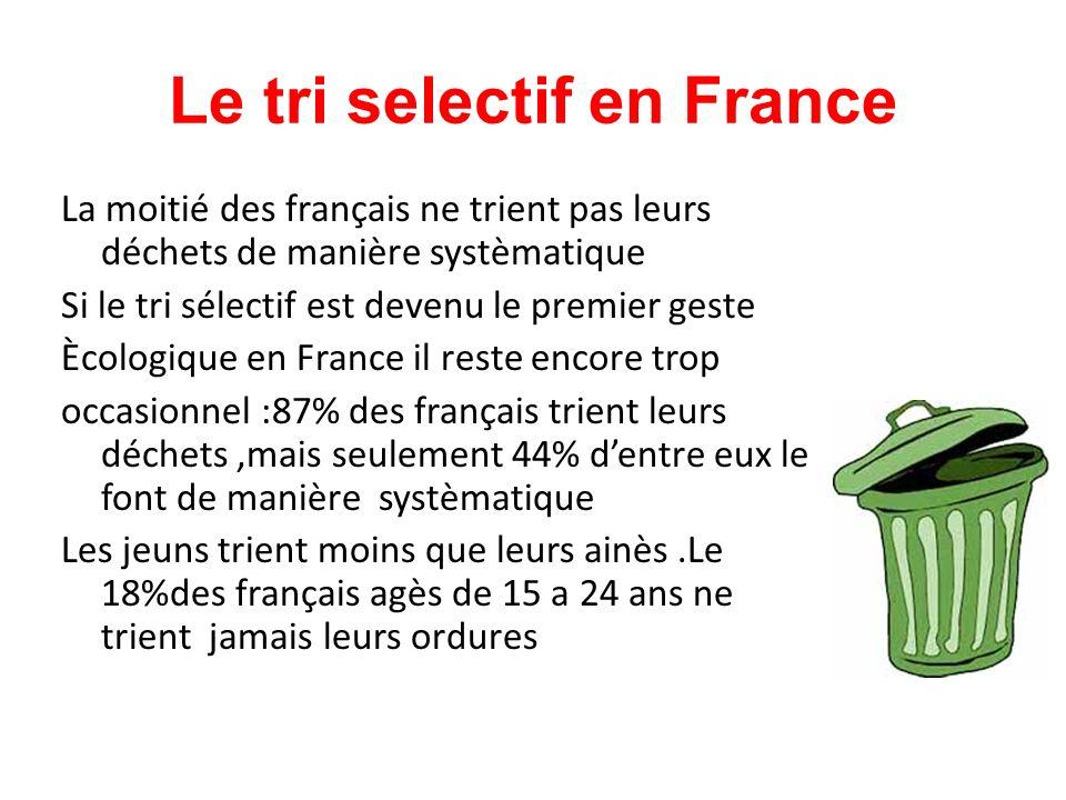 Le tri selectif en France