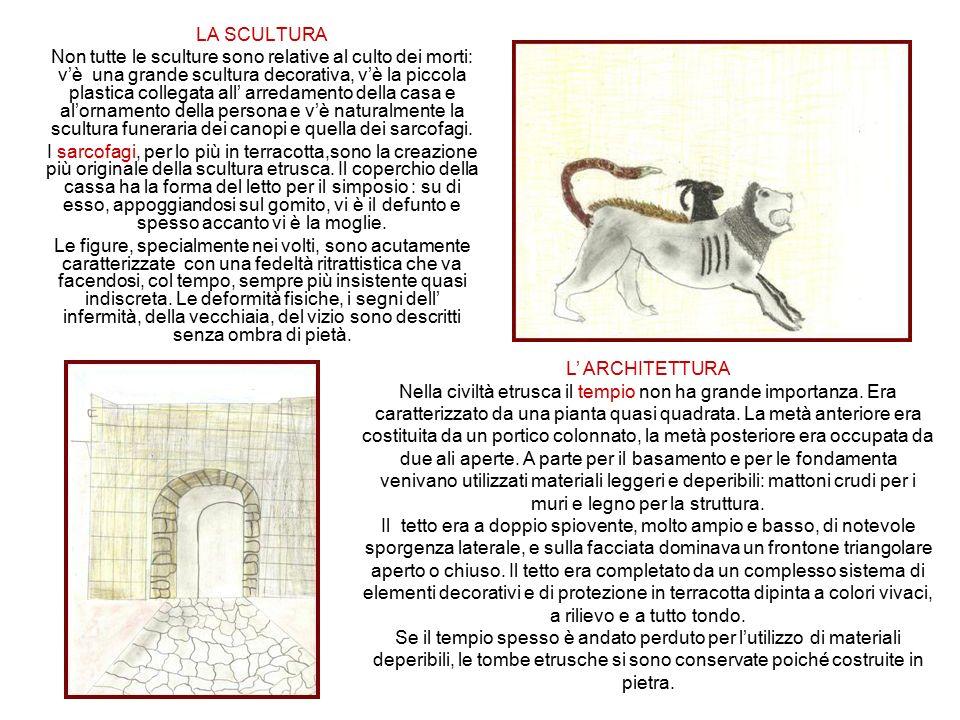 La civilt degli etruschi ppt scaricare for Planimetrie dell interno della casa all aperto