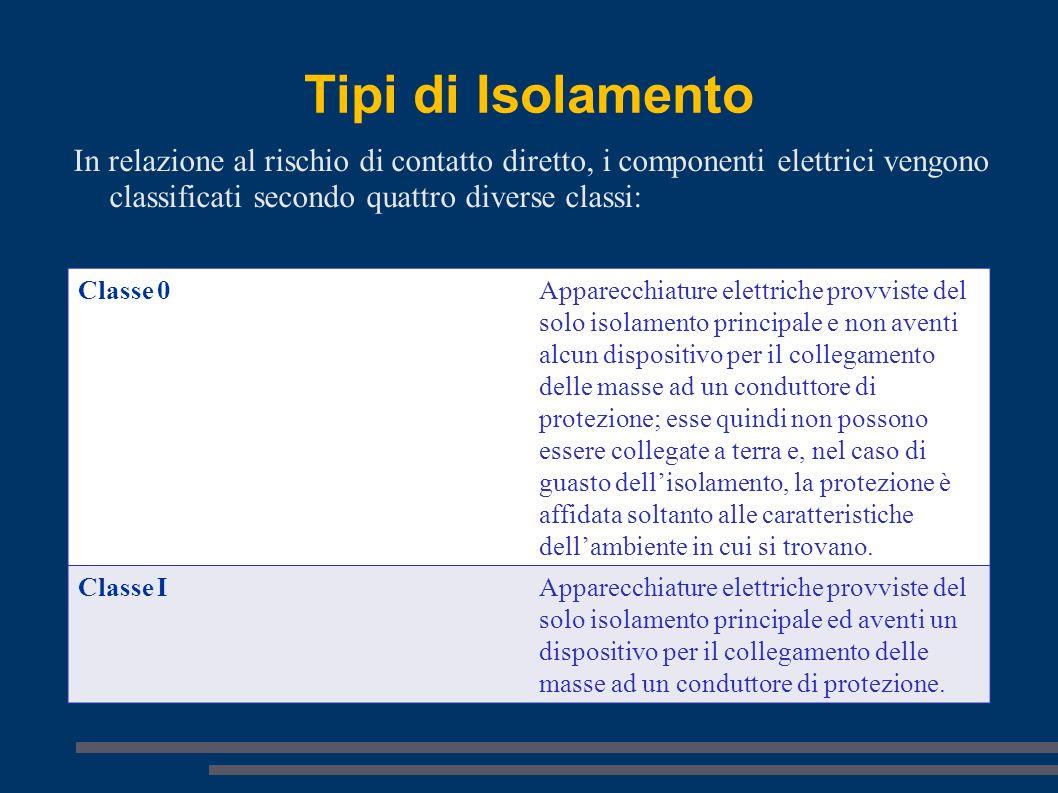 Corso high voltage technology ppt scaricare for Tipi di interruttori elettrici