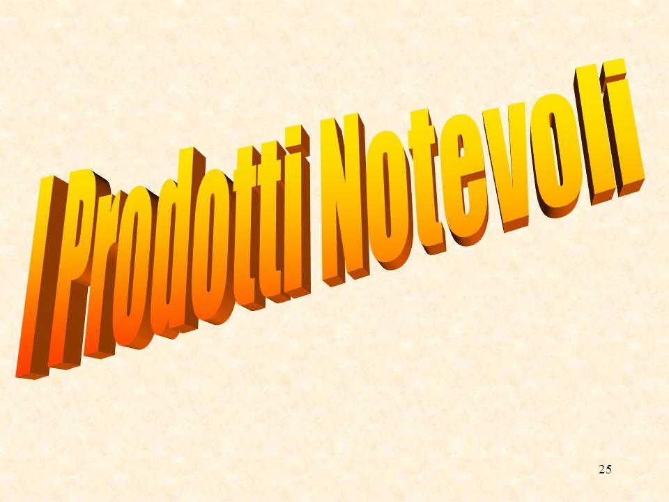 I Prodotti Notevoli