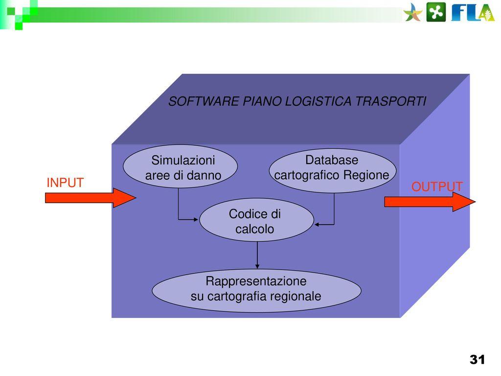 Ing alfredo romano trr s r l ppt scaricare for Software di piano architettonico