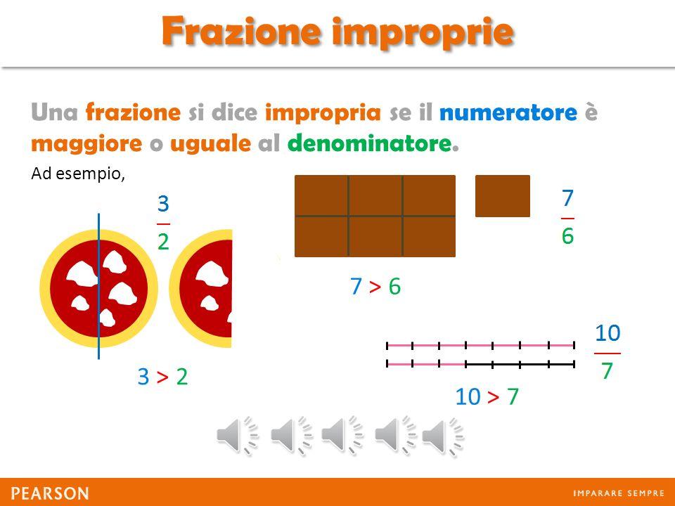 Frazione improprie Una frazione si dice impropria se il numeratore è maggiore o uguale al denominatore.