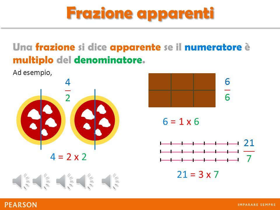 Frazione apparenti Una frazione si dice apparente se il numeratore è multiplo del denominatore. Ad esempio,