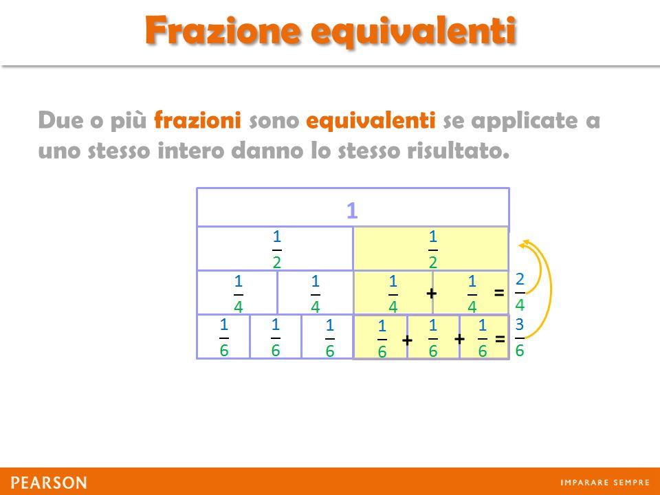 Frazione equivalenti Due o più frazioni sono equivalenti se applicate a uno stesso intero danno lo stesso risultato.