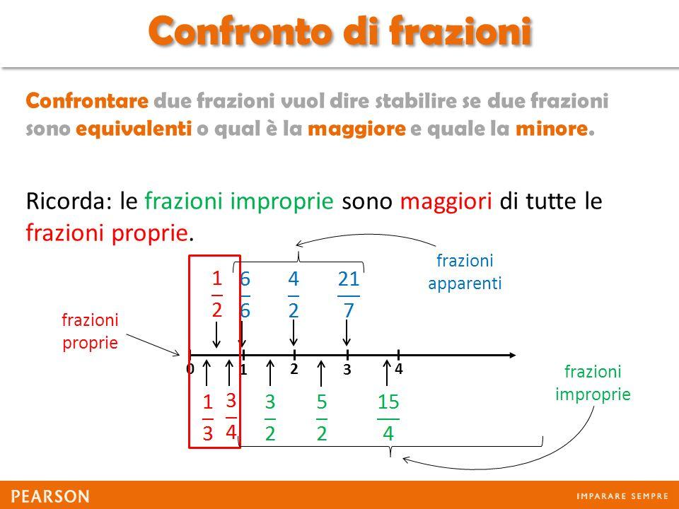 Confronto di frazioni Confrontare due frazioni vuol dire stabilire se due frazioni sono equivalenti o qual è la maggiore e quale la minore.