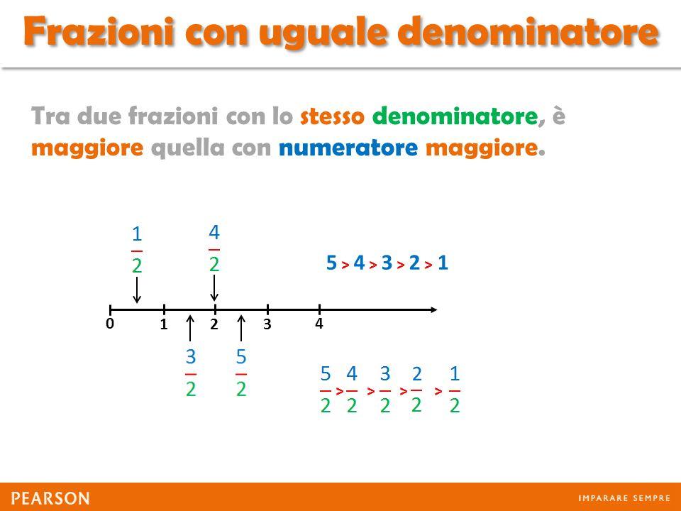 Frazioni con uguale denominatore