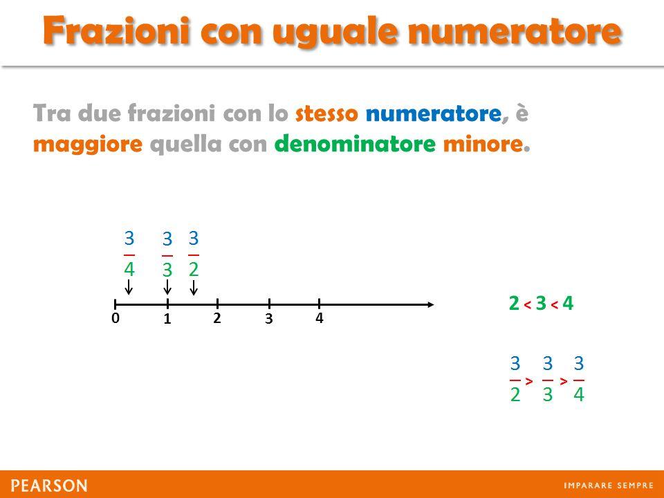 Frazioni con uguale numeratore