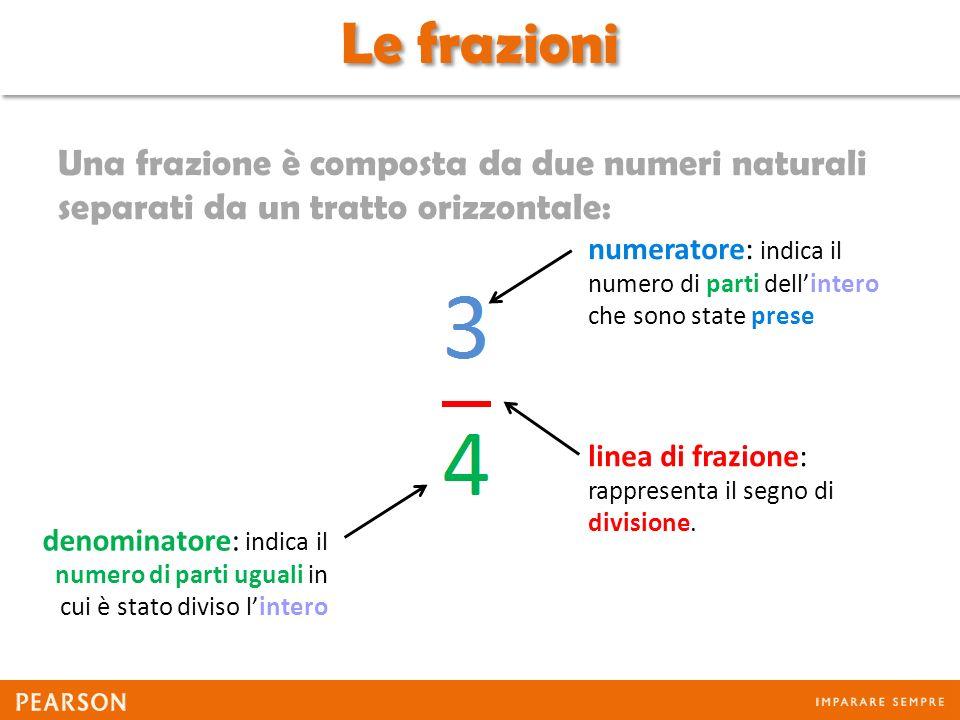 Le frazioni Una frazione è composta da due numeri naturali separati da un tratto orizzontale: