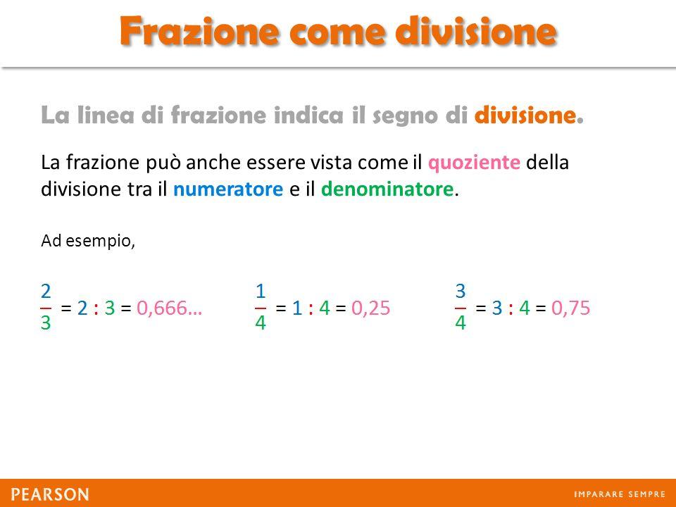 Frazione come divisione
