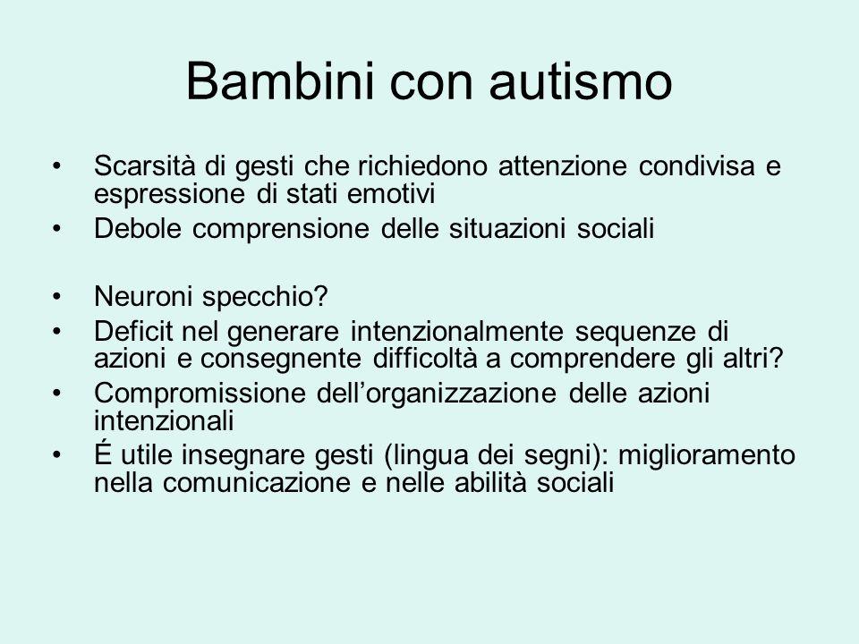 Gestualit coverbale comunicazione ppt video online scaricare - Neuroni specchio e autismo ...