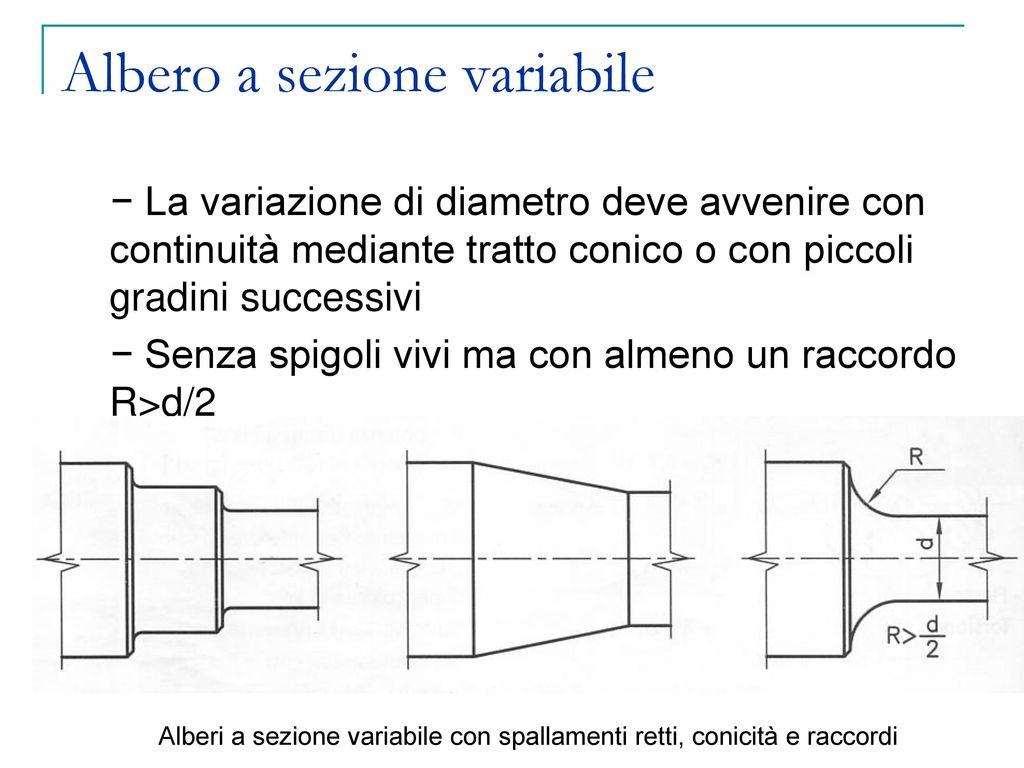 Albero a sezione variabile