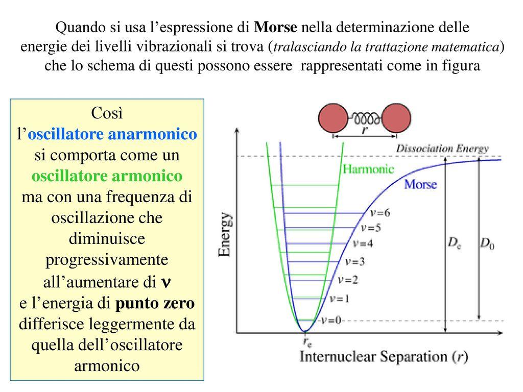 Spettro elettromagnetico ppt scaricare for Quando si pianta l aglio