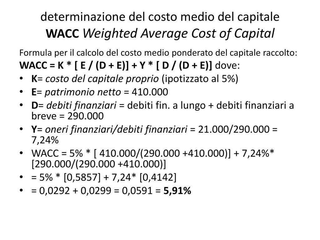 Abuse of earnings management nella realt delle imprese for Costo medio del soffitto a cassettoni
