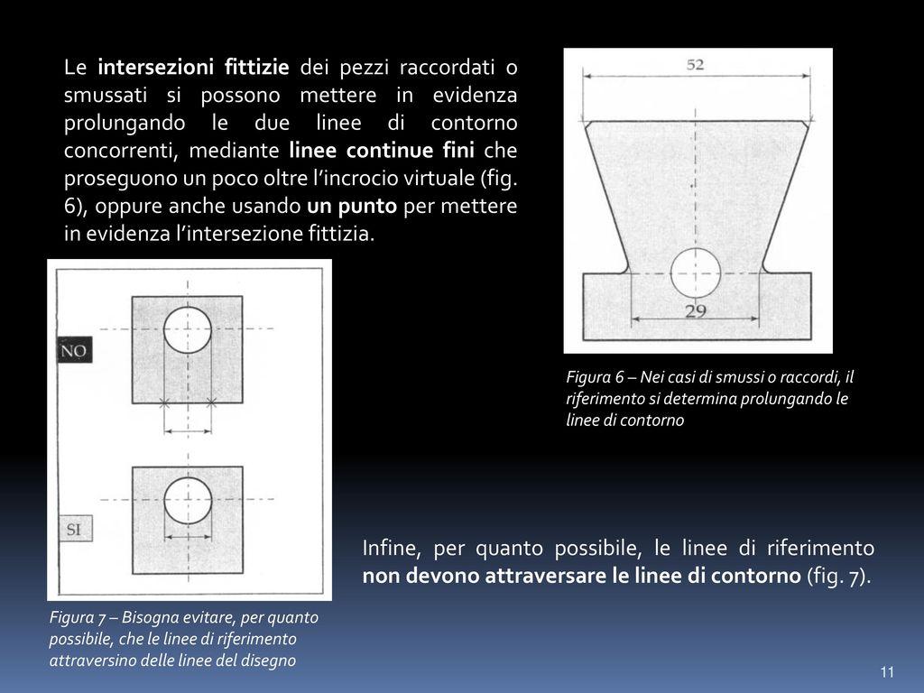 Le intersezioni fittizie dei pezzi raccordati o smussati si possono mettere in evidenza prolungando le due linee di contorno concorrenti, mediante linee continue fini che proseguono un poco oltre l'incrocio virtuale (fig. 6), oppure anche usando un punto per mettere in evidenza l'intersezione fittizia.