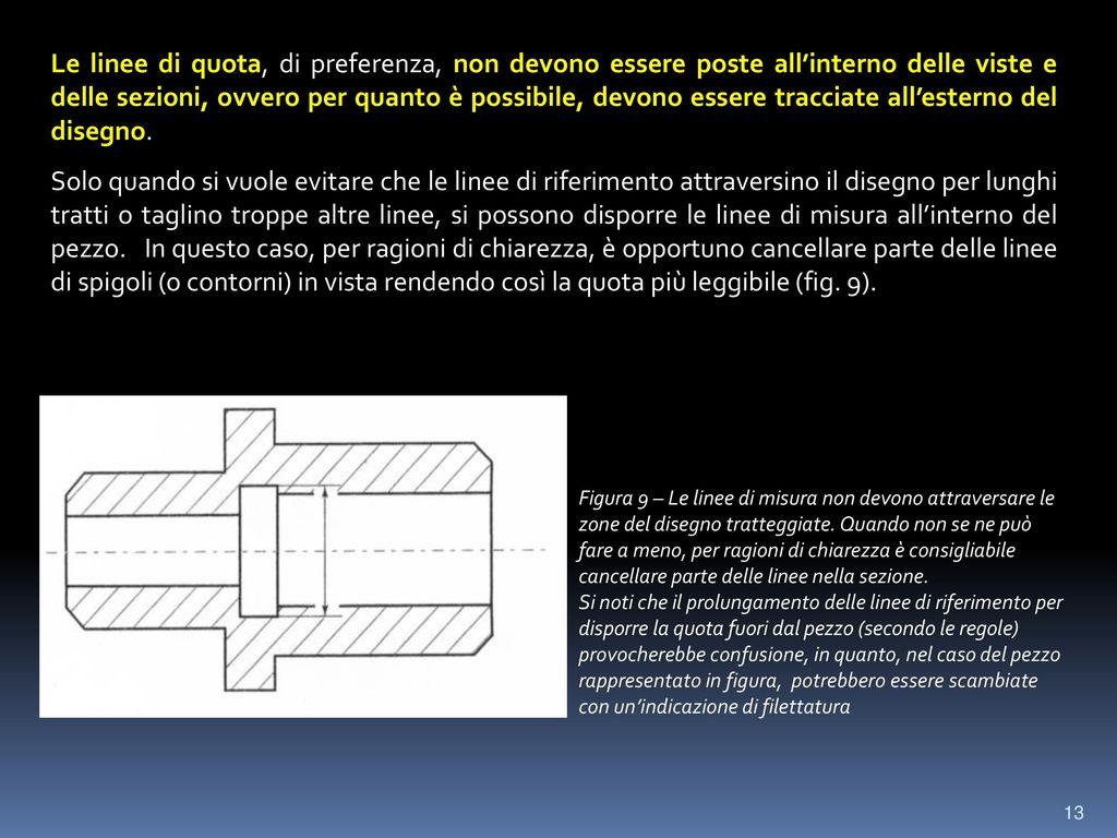 Le linee di quota, di preferenza, non devono essere poste all'interno delle viste e delle sezioni, ovvero per quanto è possibile, devono essere tracciate all'esterno del disegno.