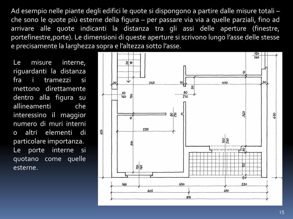 Disegno tecnico quotatura ppt scaricare - Finestre in pianta ...