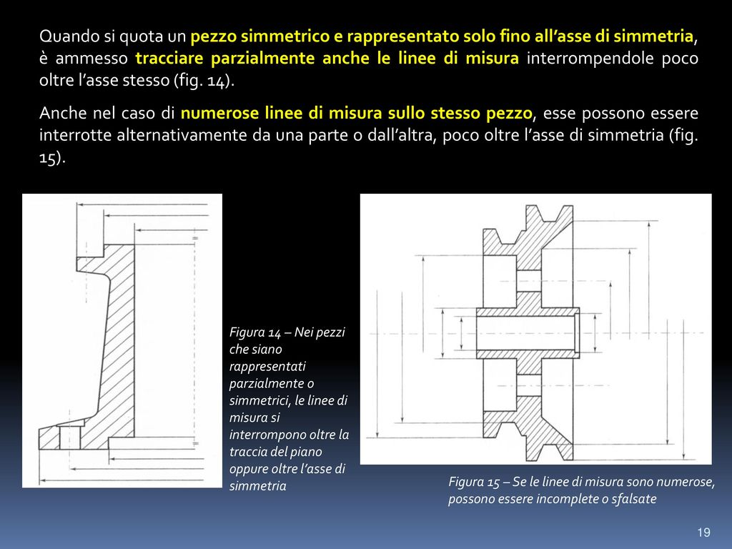 Quando si quota un pezzo simmetrico e rappresentato solo fino all'asse di simmetria, è ammesso tracciare parzialmente anche le linee di misura interrompendole poco oltre l'asse stesso (fig. 14).