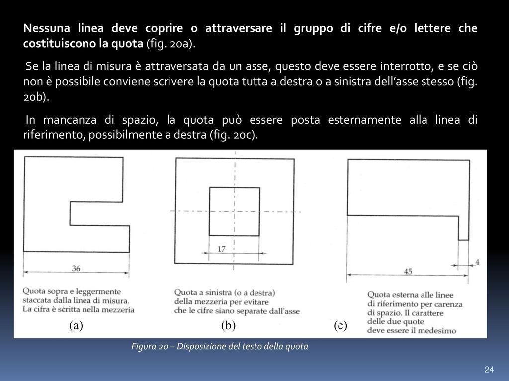 Nessuna linea deve coprire o attraversare il gruppo di cifre e/o lettere che costituiscono la quota (fig. 20a).