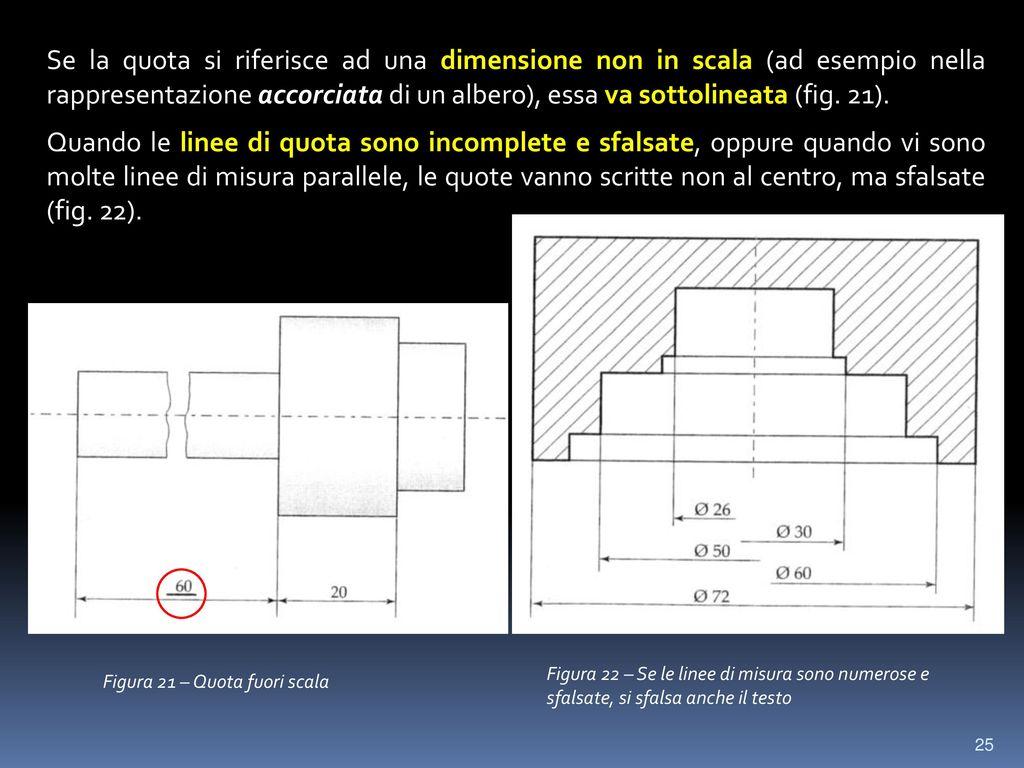 Se la quota si riferisce ad una dimensione non in scala (ad esempio nella rappresentazione accorciata di un albero), essa va sottolineata (fig. 21).