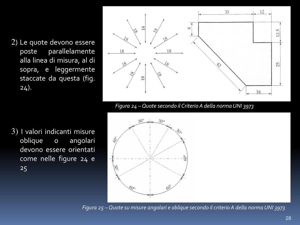 2) Le quote devono essere poste parallelamente alla linea di misura, al di sopra, e leggermente staccate da questa (fig. 24).