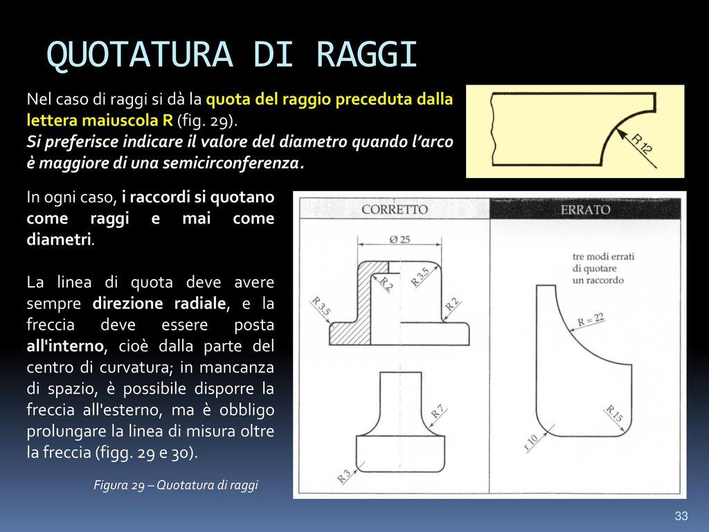 QUOTATURA DI RAGGI Nel caso di raggi si dà la quota del raggio preceduta dalla lettera maiuscola R (fig. 29).