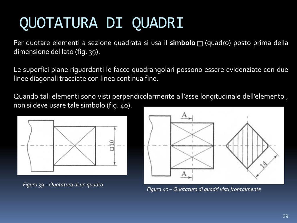 QUOTATURA DI QUADRI Per quotare elementi a sezione quadrata si usa il simbolo (quadro) posto prima della dimensione del lato (fig. 39).