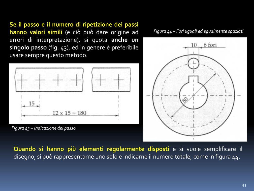 Se il passo e il numero di ripetizione dei passi hanno valori simili (e ciò può dare origine ad errori di interpretazione), si quota anche un singolo passo (fig. 43), ed in genere è preferibile usare sempre questo metodo.