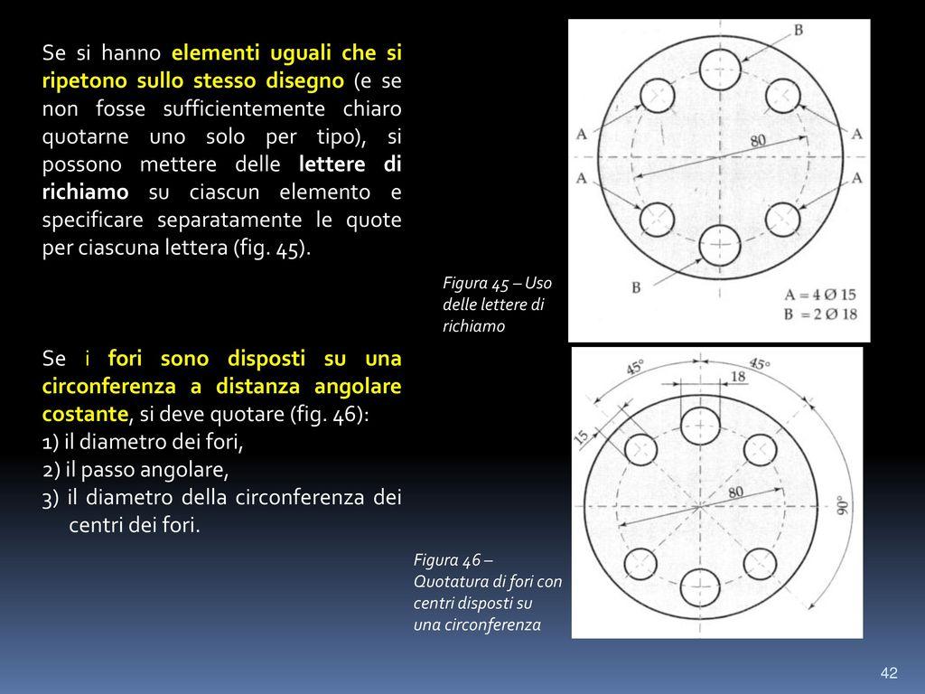 3) il diametro della circonferenza dei centri dei fori.